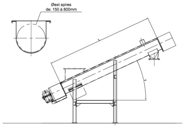 Technische Kenndaten Schraubenförderanlage